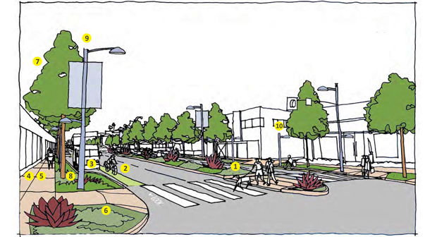 Streetscape Plan - West Hollywood Design District